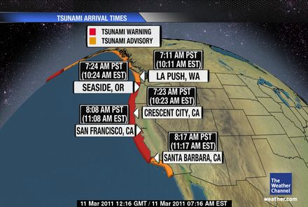 Tsunamisched