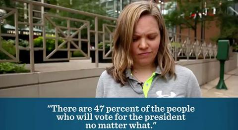 47percent