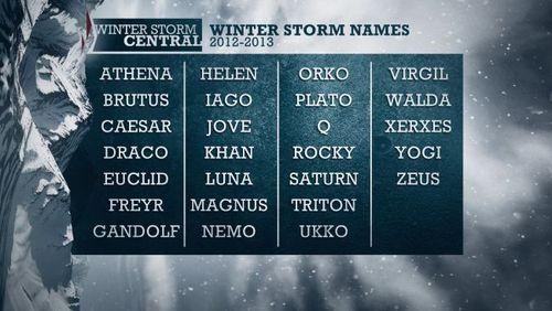 Winterstorms