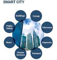 Smart City graph